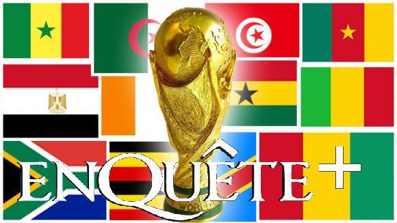 Foot coupe du monde russie 2018 gros plan sur les 32 quipes qualifi es enquete - Prochaine coupe du monde foot ...